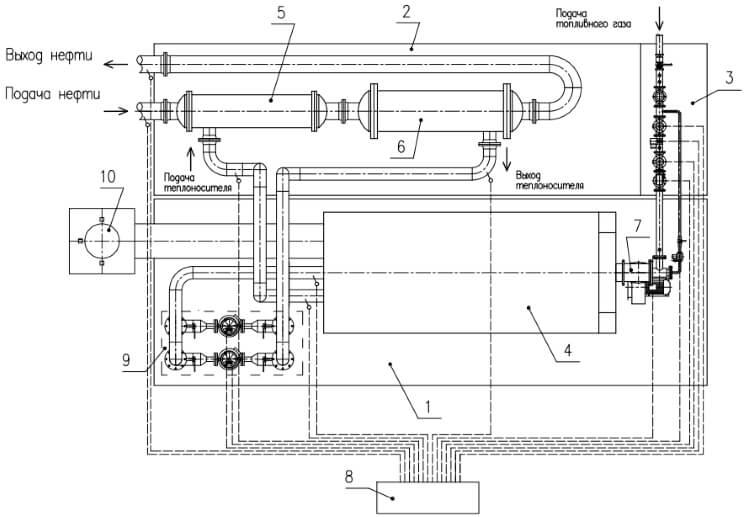 Схема расположения оборудования ПБА