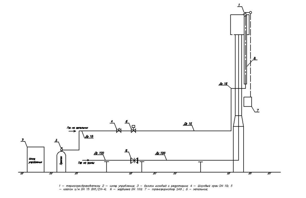 Схема функциональная системы розжига факельной установки