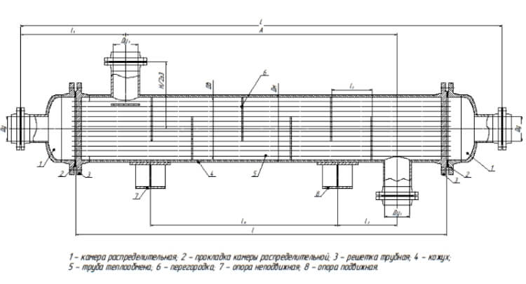 Конструкция теплообменного устройства